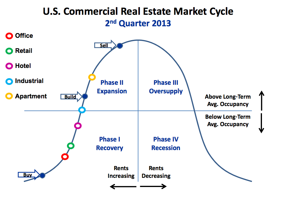 Building Supply Company Stocks